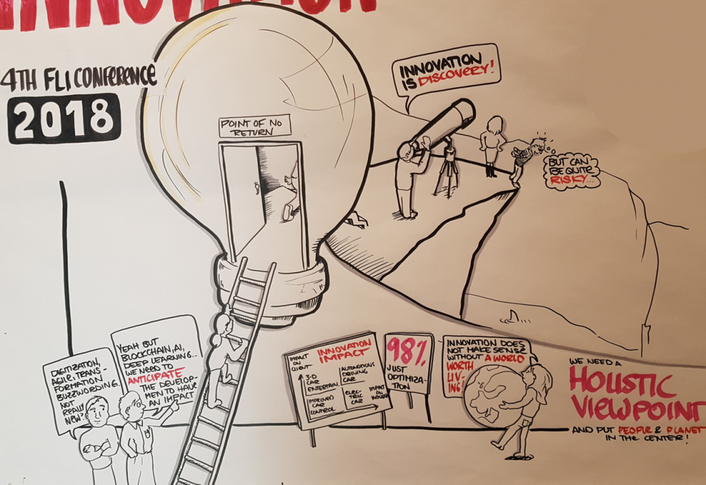 graphic recording truth behind innovation futureofleadership