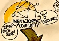 graphic recording innovation ecosystem network futureofleadership