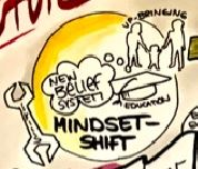 graphic recording innovation ecosystem mindset shift futureofleadership