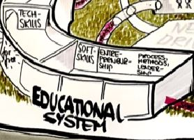 graphic recording innovation educational system