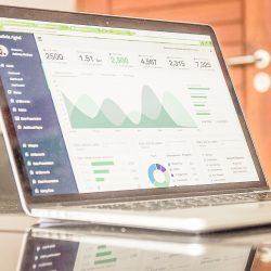 measuring transformation futureofleadership